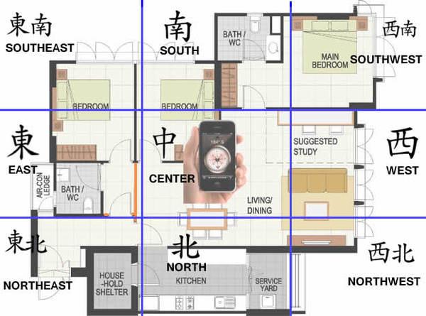 Зоны фэн шуй в квартире, сектора по фен шуй, квартира по фэншую.