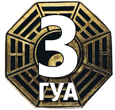 Число Гуа 3